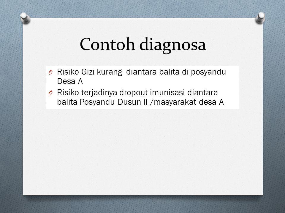Contoh diagnosa O Risiko Gizi kurang diantara balita di posyandu Desa A O Risiko terjadinya dropout imunisasi diantara balita Posyandu Dusun II /masyarakat desa A