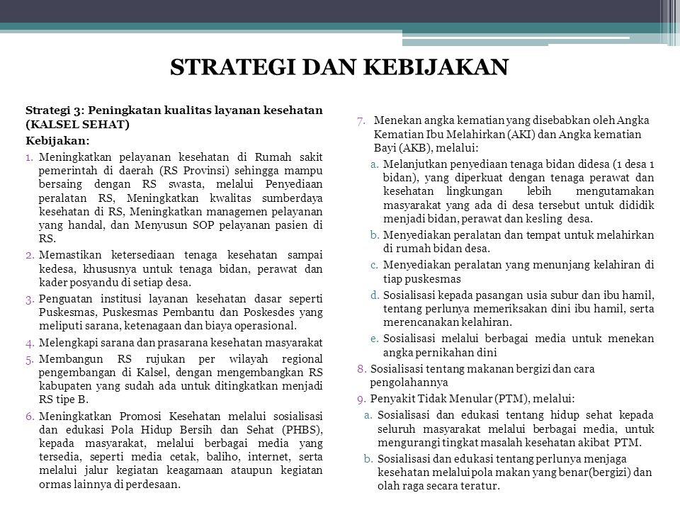 Strategi 3: Peningkatan kualitas layanan kesehatan (KALSEL SEHAT) Kebijakan: 1.Meningkatkan pelayanan kesehatan di Rumah sakit pemerintah di daerah (R