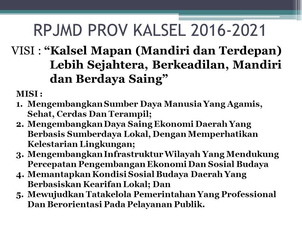 "RPJMD PROV KALSEL 2016-2021 VISI : ""Kalsel Mapan (Mandiri dan Terdepan) Lebih Sejahtera, Berkeadilan, Mandiri dan Berdaya Saing"" MISI : 1.Mengembangka"