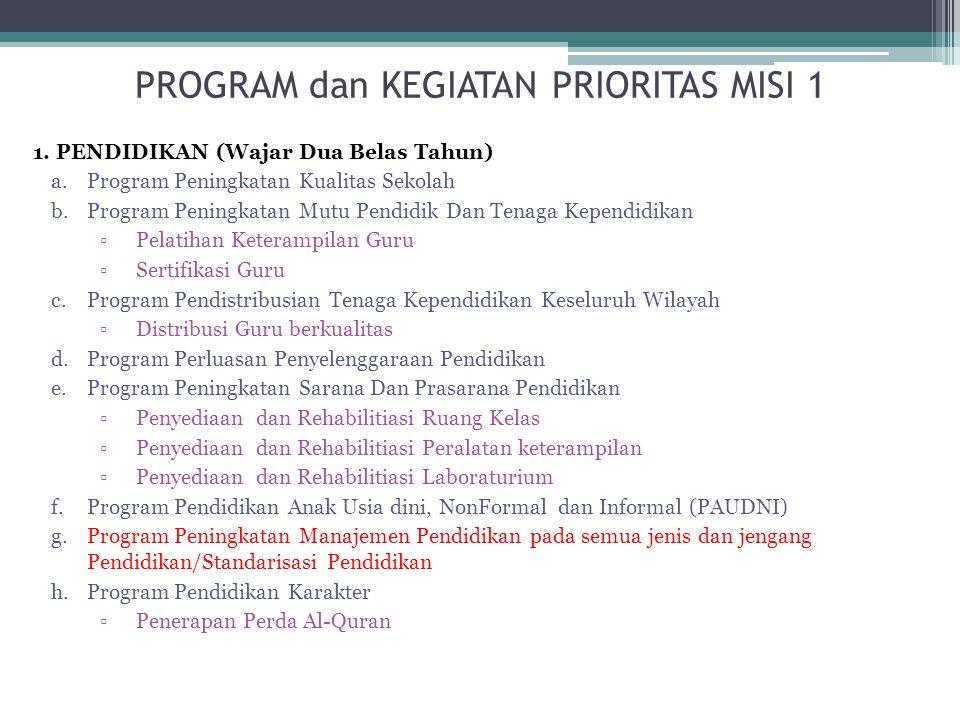 PROGRAM dan KEGIATAN PRIORITAS MISI 1 1. PENDIDIKAN (Wajar Dua Belas Tahun) a.Program Peningkatan Kualitas Sekolah b.Program Peningkatan Mutu Pendidik