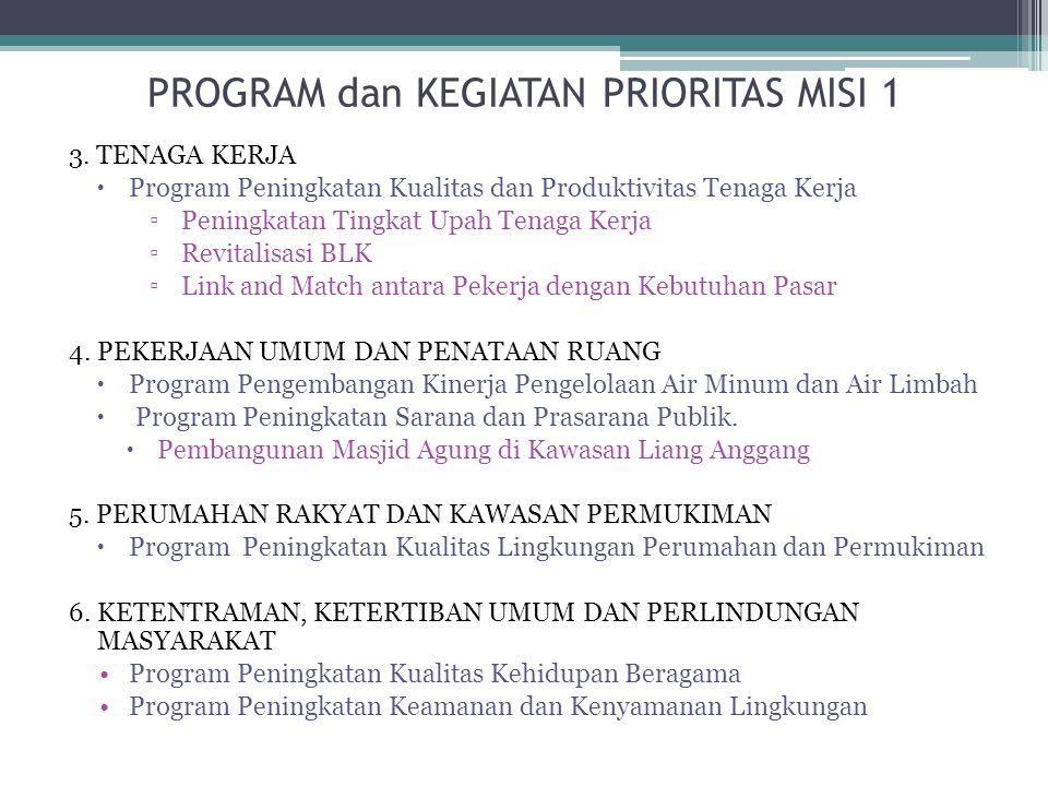 3. TENAGA KERJA  Program Peningkatan Kualitas dan Produktivitas Tenaga Kerja ▫Peningkatan Tingkat Upah Tenaga Kerja ▫Revitalisasi BLK ▫Link and Match