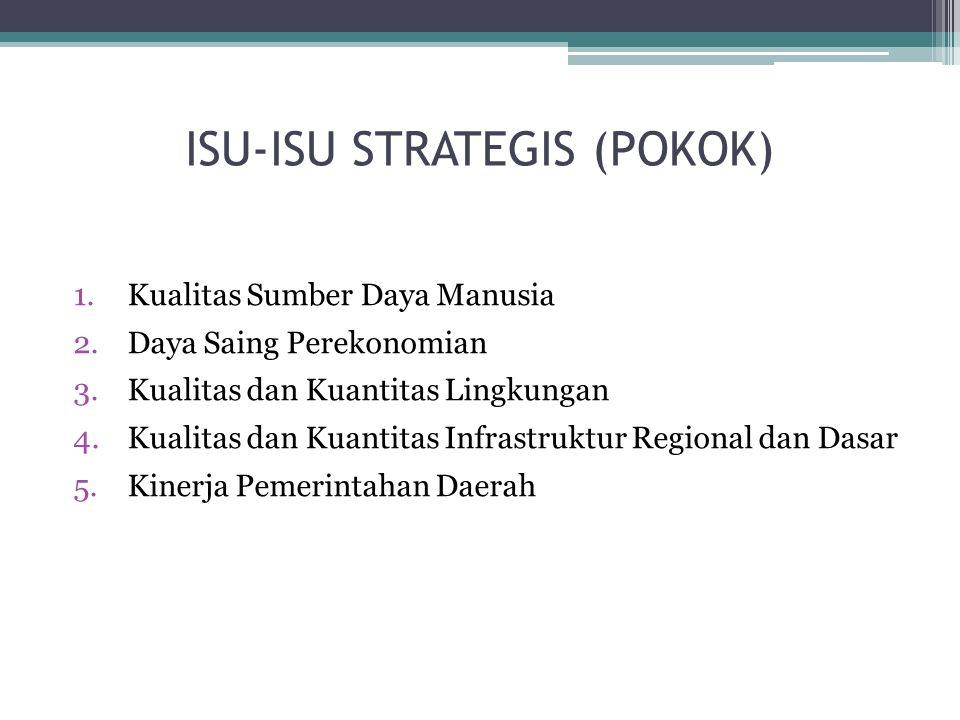 ISU-ISU STRATEGIS (POKOK) 1.Kualitas Sumber Daya Manusia 2.Daya Saing Perekonomian 3.Kualitas dan Kuantitas Lingkungan 4.Kualitas dan Kuantitas Infras
