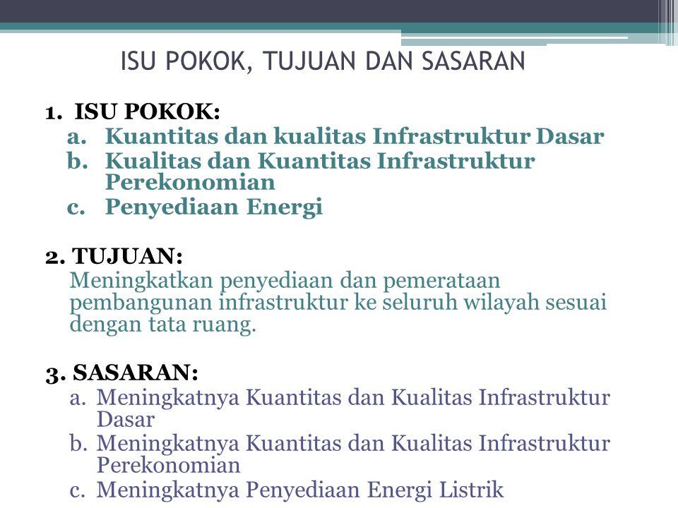 1. ISU POKOK: a.Kuantitas dan kualitas Infrastruktur Dasar b.Kualitas dan Kuantitas Infrastruktur Perekonomian c.Penyediaan Energi 2. TUJUAN: Meningka
