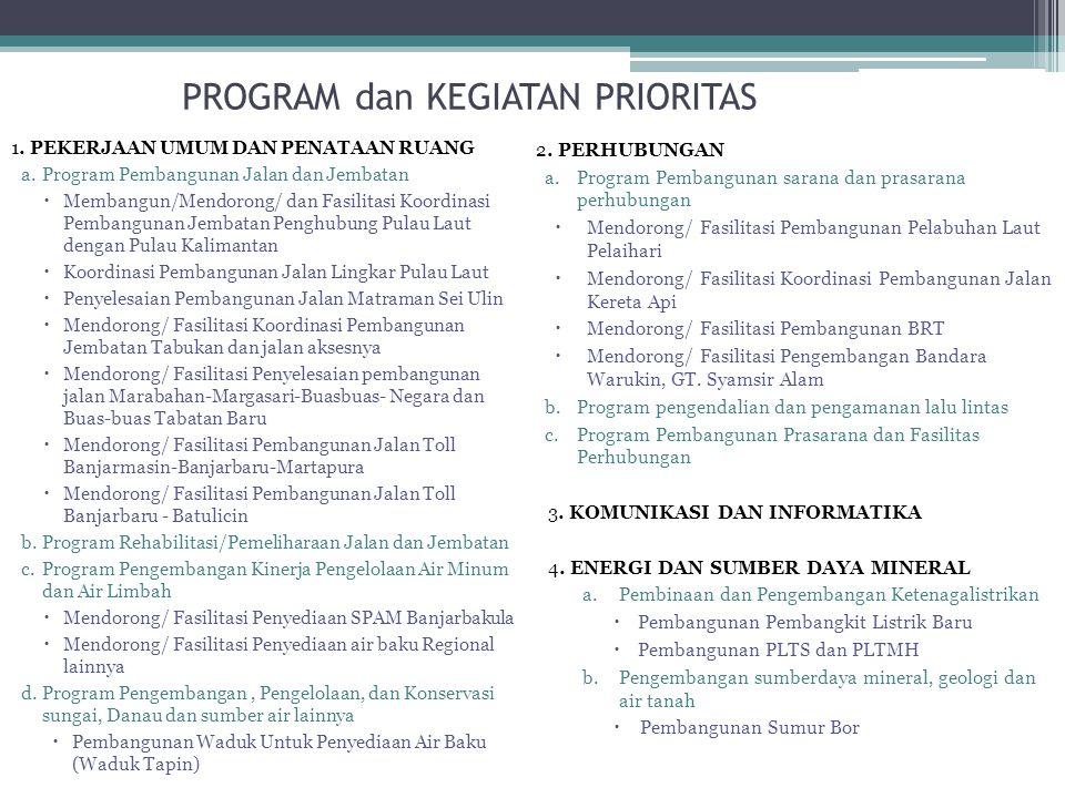 PROGRAM dan KEGIATAN PRIORITAS 1. PEKERJAAN UMUM DAN PENATAAN RUANG a.Program Pembangunan Jalan dan Jembatan  Membangun/Mendorong/ dan Fasilitasi Koo
