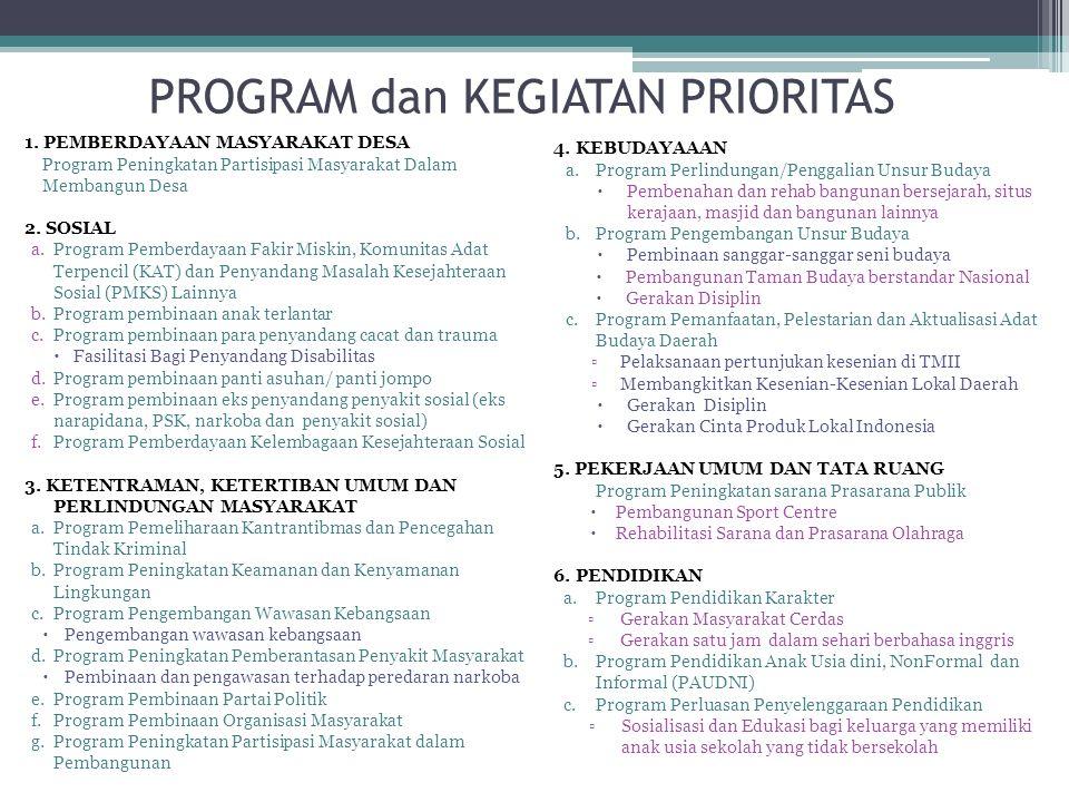 PROGRAM dan KEGIATAN PRIORITAS 1. PEMBERDAYAAN MASYARAKAT DESA Program Peningkatan Partisipasi Masyarakat Dalam Membangun Desa 2. SOSIAL a.Program Pem