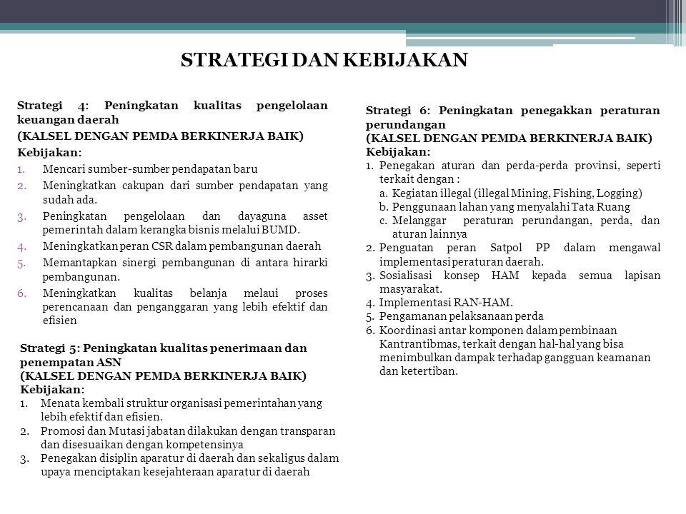 Strategi 5: Peningkatan kualitas penerimaan dan penempatan ASN (KALSEL DENGAN PEMDA BERKINERJA BAIK) Kebijakan: 1.Menata kembali struktur organisasi p