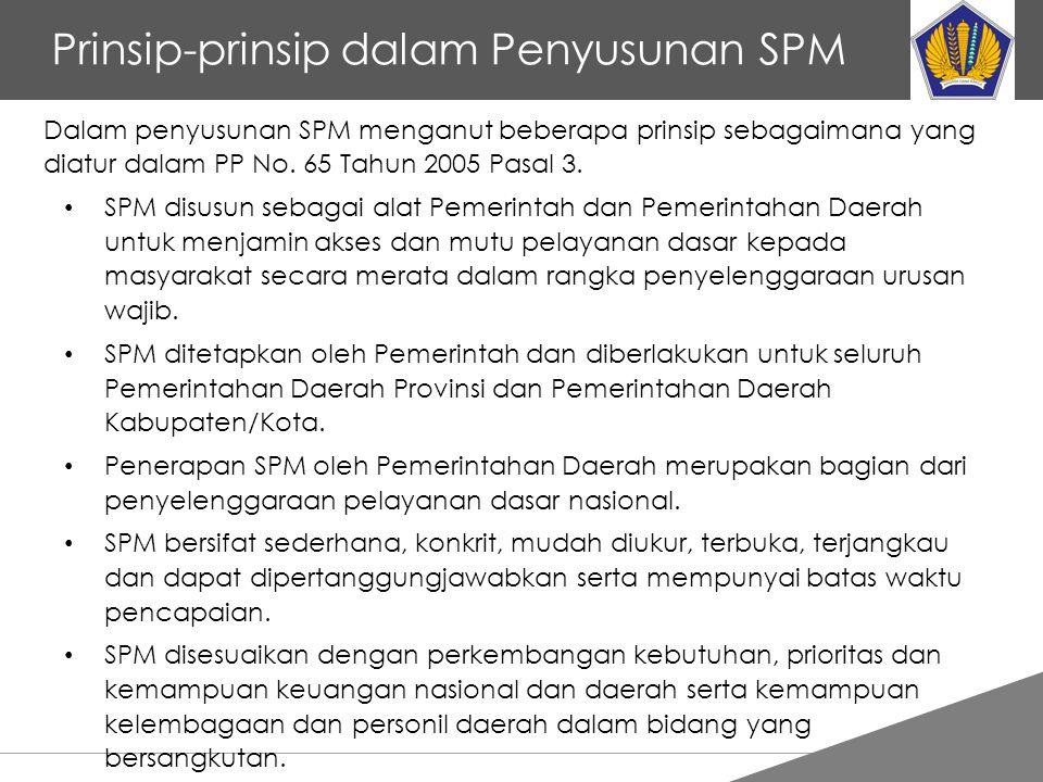 Tankertanker Design Prinsip-prinsip dalam Penyusunan SPM Dalam penyusunan SPM menganut beberapa prinsip sebagaimana yang diatur dalam PP No. 65 Tahun