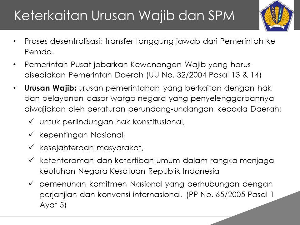Tankertanker Design Keterkaitan Urusan Wajib dan SPM Proses desentralisasi: transfer tanggung jawab dari Pemerintah ke Pemda.