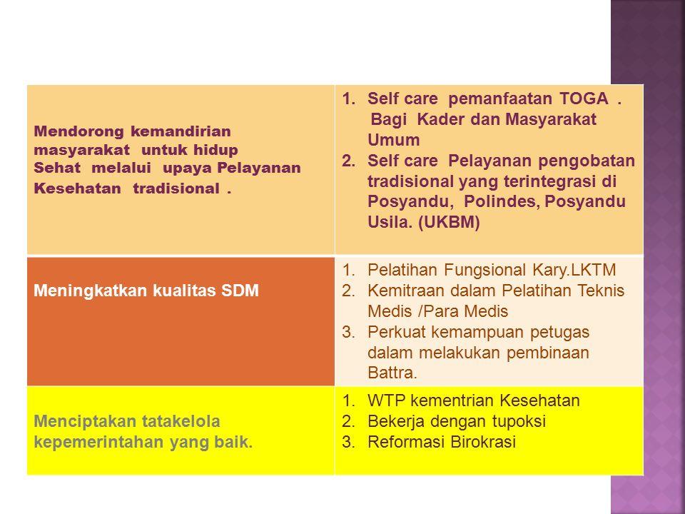 Mendorong kemandirian masyarakat untuk hidup Sehat melalui upaya Pelayanan Kesehatan tradisional.