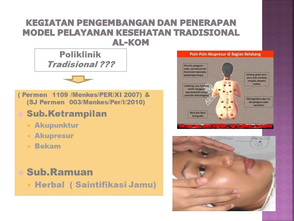 ( Permen 1109 /Menkes/PER/XI 2007) & (SJ Permen 003/Menkes/Per/I/2010)  Sub.Ketrampilan  Akupunktur  Akupresur  Bekam  Sub.Ramuan  Herbal ( Saintifikasi Jamu) Poliklinik Tradisional