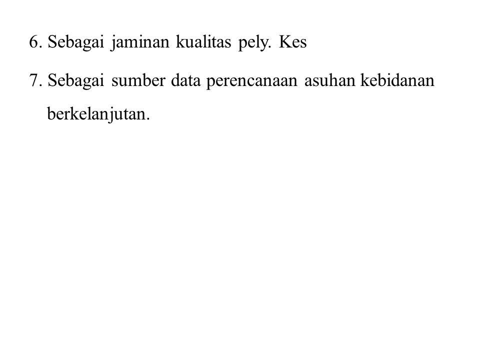 6. Sebagai jaminan kualitas pely. Kes 7.