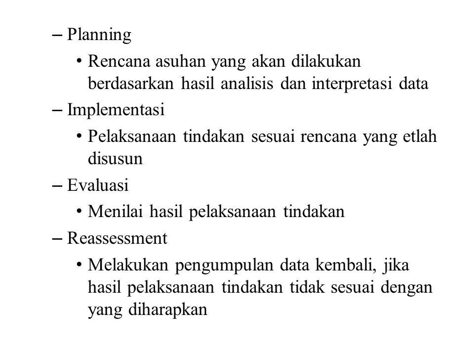 – Planning Rencana asuhan yang akan dilakukan berdasarkan hasil analisis dan interpretasi data – Implementasi Pelaksanaan tindakan sesuai rencana yang etlah disusun – Evaluasi Menilai hasil pelaksanaan tindakan – Reassessment Melakukan pengumpulan data kembali, jika hasil pelaksanaan tindakan tidak sesuai dengan yang diharapkan