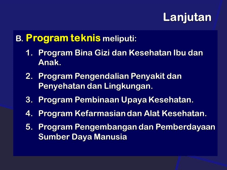 Lanjutan B. Program teknis meliputi: 1.Program Bina Gizi dan Kesehatan Ibu dan Anak. 2.Program Pengendalian Penyakit dan Penyehatan dan Lingkungan. 3.