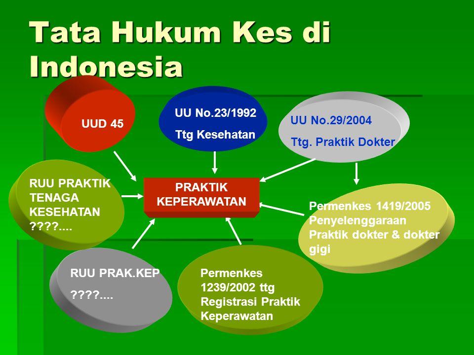 Tata Hukum Kes di Indonesia UUD 45 UU No.23/1992 Ttg Kesehatan UU No.29/2004 Ttg.