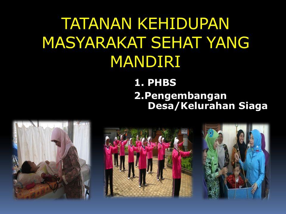 TATANAN KEHIDUPAN MASYARAKAT SEHAT YANG MANDIRI 1. PHBS 2.Pengembangan Desa/Kelurahan Siaga