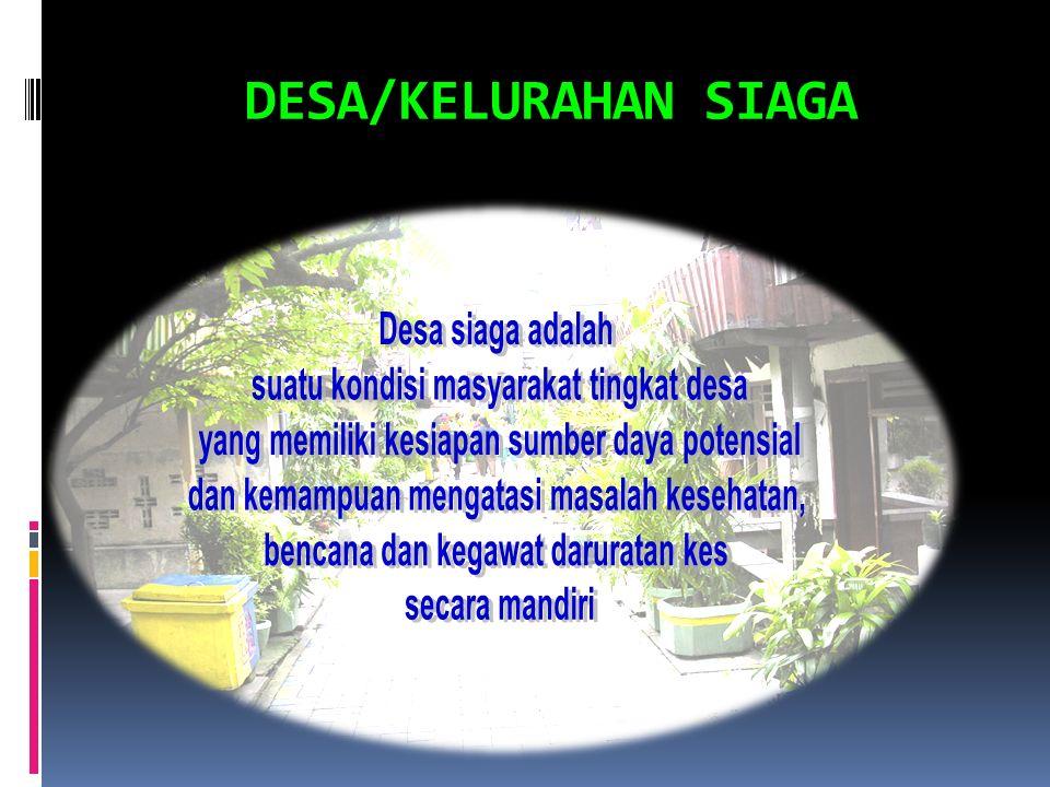 DESA/KELURAHAN SIAGA