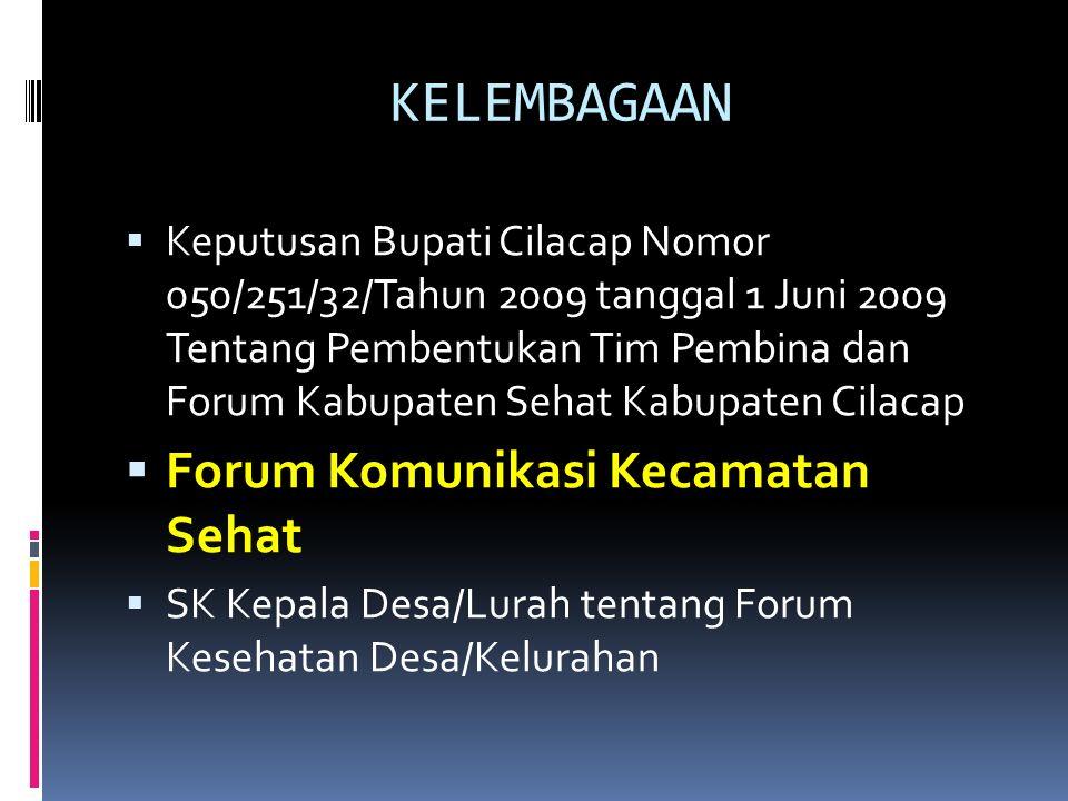 KELEMBAGAAN  Keputusan Bupati Cilacap Nomor 050/251/32/Tahun 2009 tanggal 1 Juni 2009 Tentang Pembentukan Tim Pembina dan Forum Kabupaten Sehat Kabup
