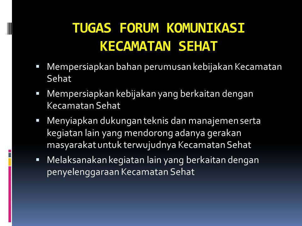 TUGAS FORUM KOMUNIKASI KECAMATAN SEHAT  Mempersiapkan bahan perumusan kebijakan Kecamatan Sehat  Mempersiapkan kebijakan yang berkaitan dengan Kecam