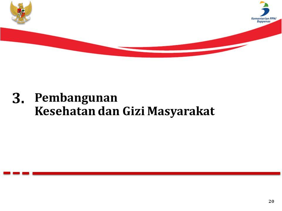 Pembangunan Kesehatan dan Gizi Masyarakat 3. 20