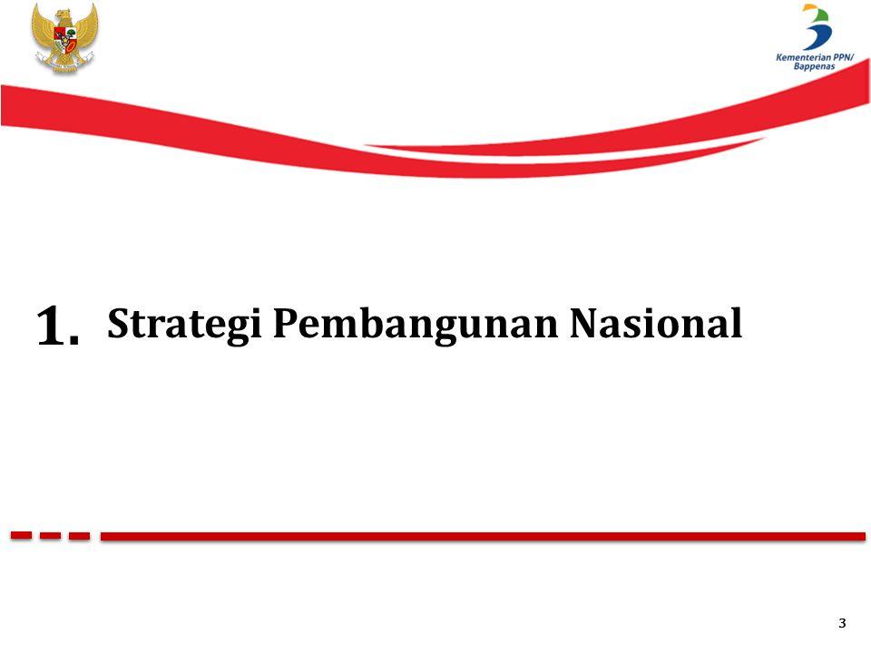 RPJMN 2015 - 2019 Terdiri dari: Buku Imemuat kebijakan umum pembangunan, kerangka ekonomi makro, dan agenda pembangunan nasional yang memuat kegiatan prioritas nasional selama lima tahun ke depan.
