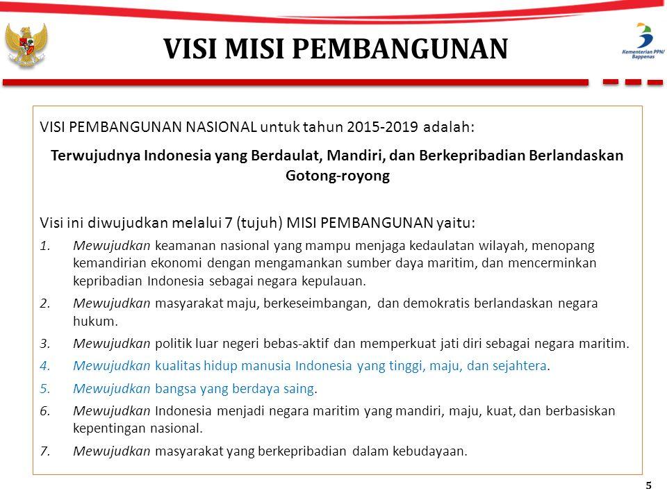 VISI MISI PEMBANGUNAN VISI PEMBANGUNAN NASIONAL untuk tahun 2015-2019 adalah: Terwujudnya Indonesia yang Berdaulat, Mandiri, dan Berkepribadian Berlandaskan Gotong-royong Visi ini diwujudkan melalui 7 (tujuh) MISI PEMBANGUNAN yaitu: 1.Mewujudkan keamanan nasional yang mampu menjaga kedaulatan wilayah, menopang kemandirian ekonomi dengan mengamankan sumber daya maritim, dan mencerminkan kepribadian Indonesia sebagai negara kepulauan.