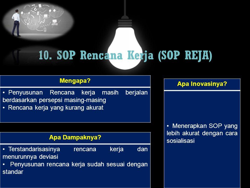 10. SOP Rencana Kerja (SOP REJA) Mengapa? Penyusunan Rencana kerja masih berjalan berdasarkan persepsi masing-masing Rencana kerja yang kurang akurat