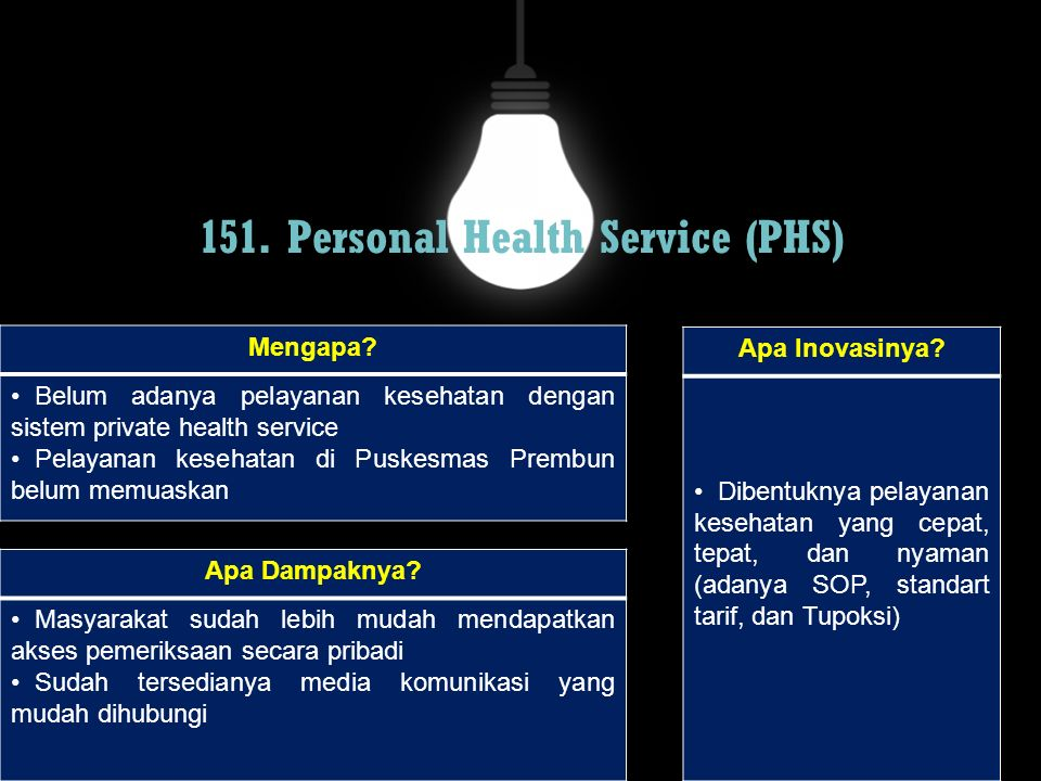 151.Personal Health Service (PHS) Mengapa.