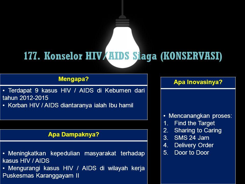 177. Konselor HIV/AIDS Siaga (KONSERVASI) Mengapa? Terdapat 9 kasus HIV / AIDS di Kebumen dari tahun 2012-2015 Korban HIV / AIDS diantaranya ialah Ibu
