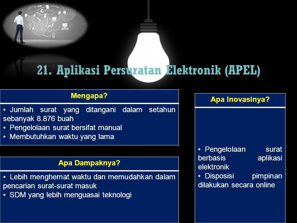21. Aplikasi Persuratan Elektronik (APEL) Mengapa? Jumlah surat yang ditangani dalam setahun sebanyak 8.876 buah Pengelolaan surat bersifat manual Mem