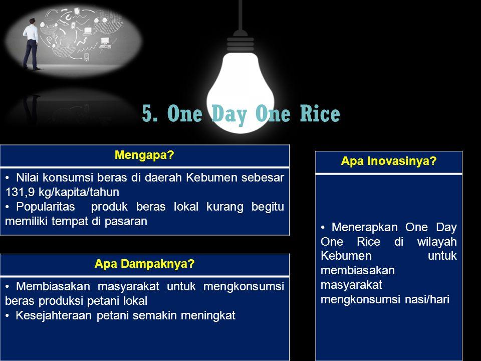 117.Pengelolaan Pertanian Padi Secara Mandiri (PADIKU SENDIRI) Mengapa.