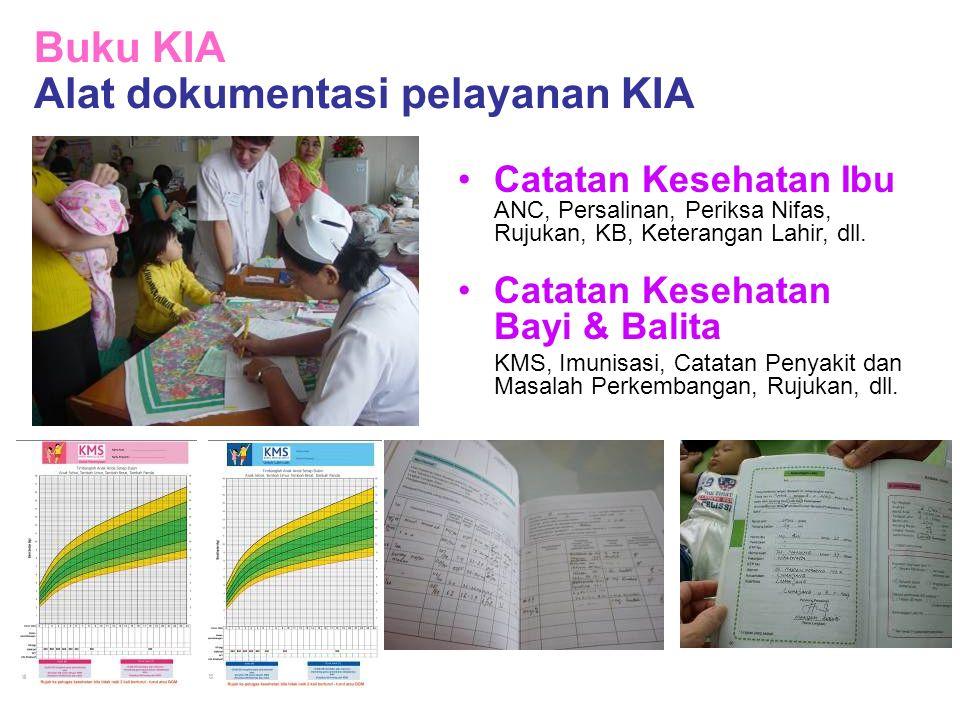 Buku KIA Alat dokumentasi pelayanan KIA Catatan Kesehatan Ibu ANC, Persalinan, Periksa Nifas, Rujukan, KB, Keterangan Lahir, dll.