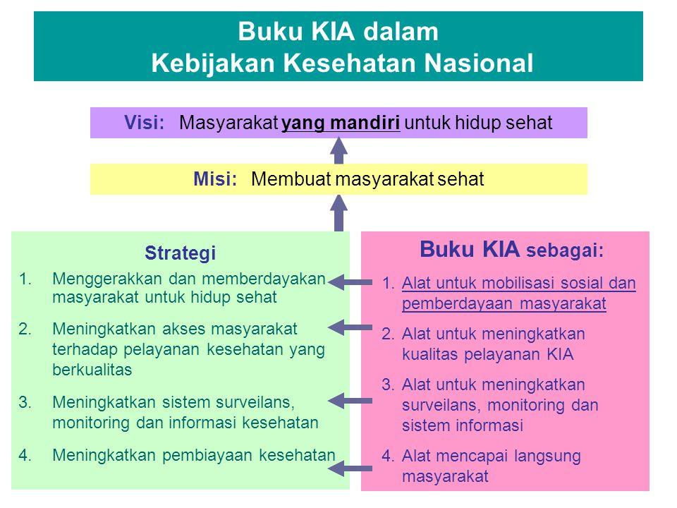 Buku KIA dalam Kebijakan Kesehatan Nasional Strategi 1.Menggerakkan dan memberdayakan masyarakat untuk hidup sehat 2.Meningkatkan akses masyarakat ter