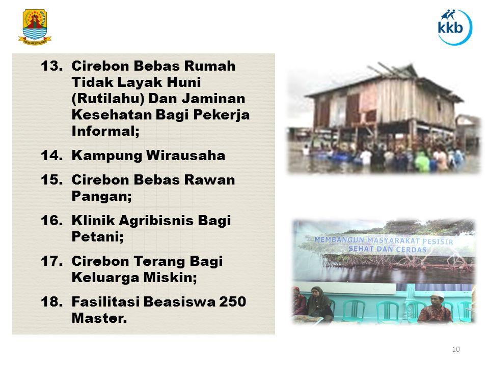 13.Cirebon Bebas Rumah Tidak Layak Huni (Rutilahu) Dan Jaminan Kesehatan Bagi Pekerja Informal; 14.Kampung Wirausaha 15.Cirebon Bebas Rawan Pangan; 16