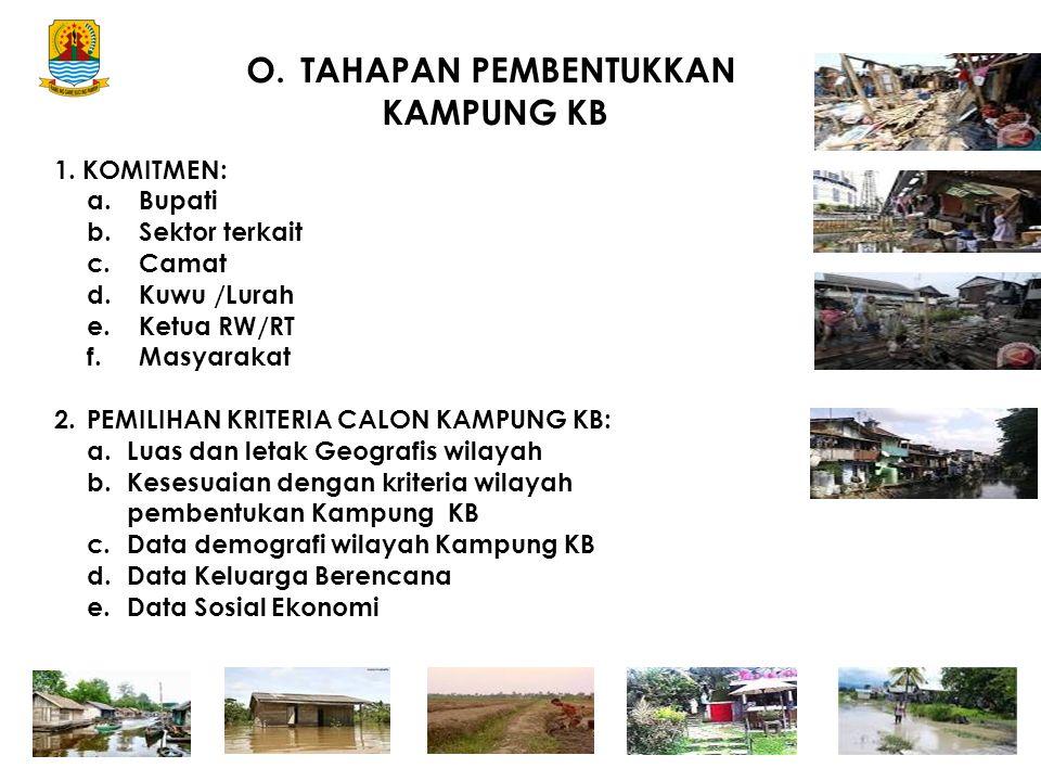1. KOMITMEN: a.Bupati b.Sektor terkait c.Camat d.Kuwu /Lurah e.Ketua RW/RT f.Masyarakat 2.PEMILIHAN KRITERIA CALON KAMPUNG KB: a.Luas dan letak Geogra
