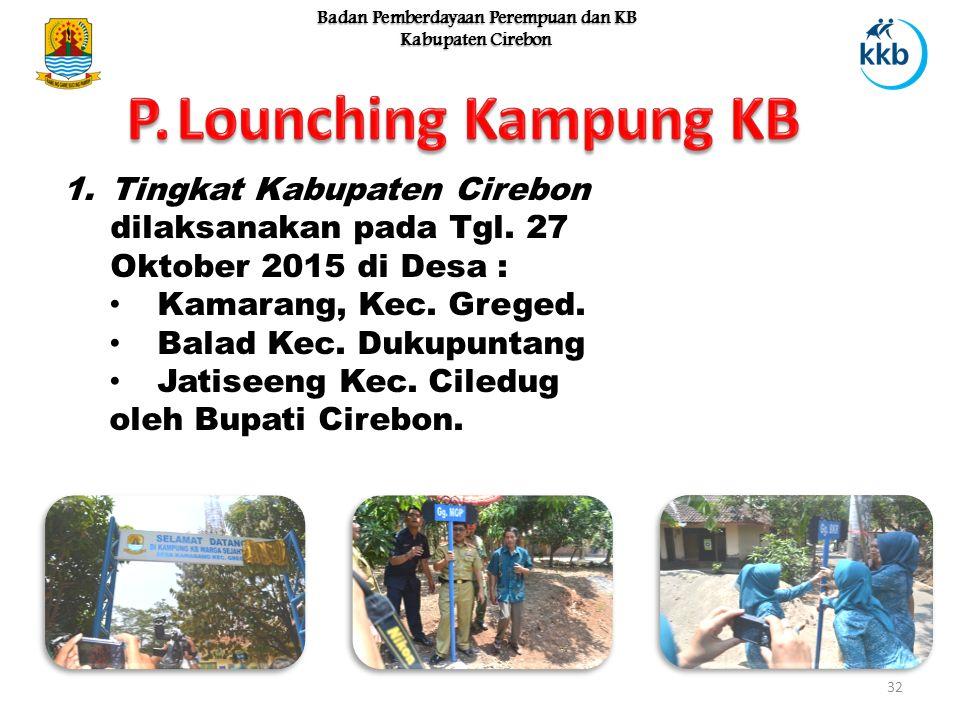 32 Badan Pemberdayaan Perempuan dan KB Kabupaten Cirebon 1.Tingkat Kabupaten Cirebon dilaksanakan pada Tgl. 27 Oktober 2015 di Desa : Kamarang, Kec. G