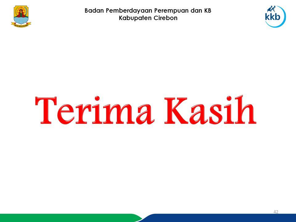 Badan Pemberdayaan Perempuan dan KB Kabupaten Cirebon 42