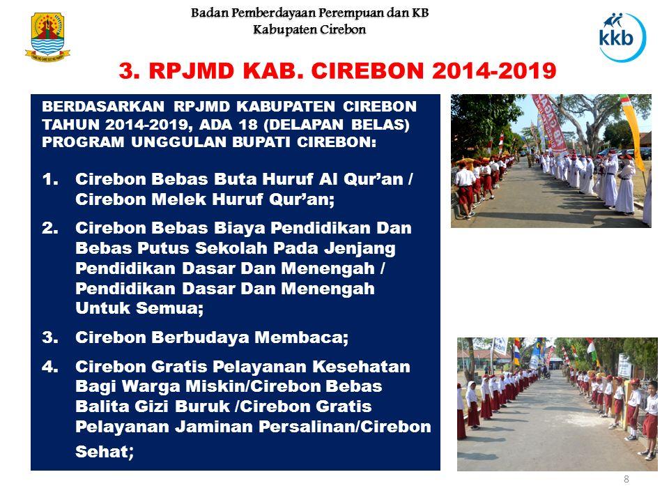 Badan Pemberdayaan Perempuan dan KB Kabupaten Cirebon 3. RPJMD KAB. CIREBON 2014-2019 BERDASARKAN RPJMD KABUPATEN CIREBON TAHUN 2014-2019, ADA 18 (DEL