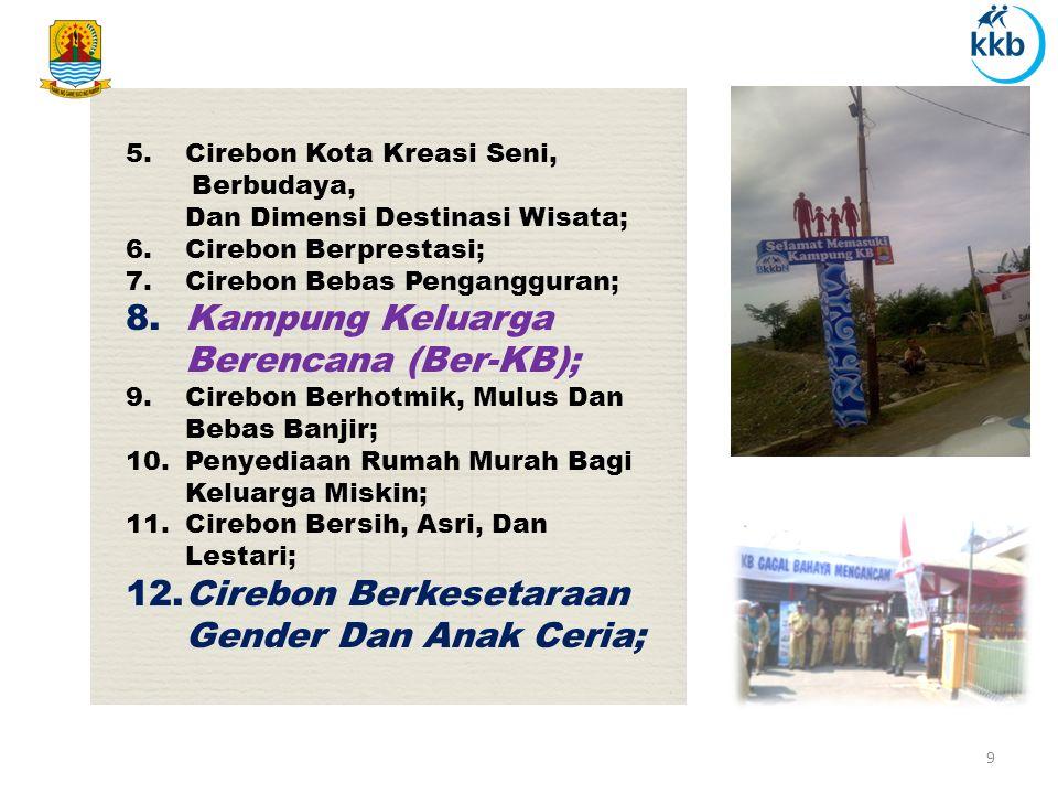 5. Cirebon Kota Kreasi Seni, Berbudaya, Dan Dimensi Destinasi Wisata; 6.Cirebon Berprestasi; 7.Cirebon Bebas Pengangguran; 8.Kampung Keluarga Berencan