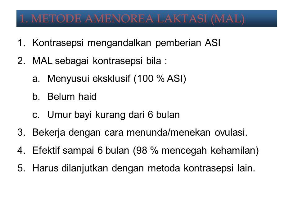 1. METODE AMENOREA LAKTASI (MAL) 1.Kontrasepsi mengandalkan pemberian ASI 2.MAL sebagai kontrasepsi bila : a.Menyusui eksklusif (100 % ASI) b.Belum ha