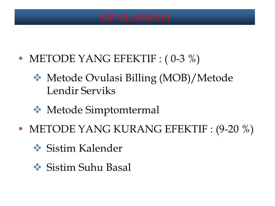 KB ALAMIAH METODE YANG EFEKTIF : ( 0-3 %)  Metode Ovulasi Billing (MOB)/Metode Lendir Serviks  Metode Simptomtermal METODE YANG KURANG EFEKTIF : (9-