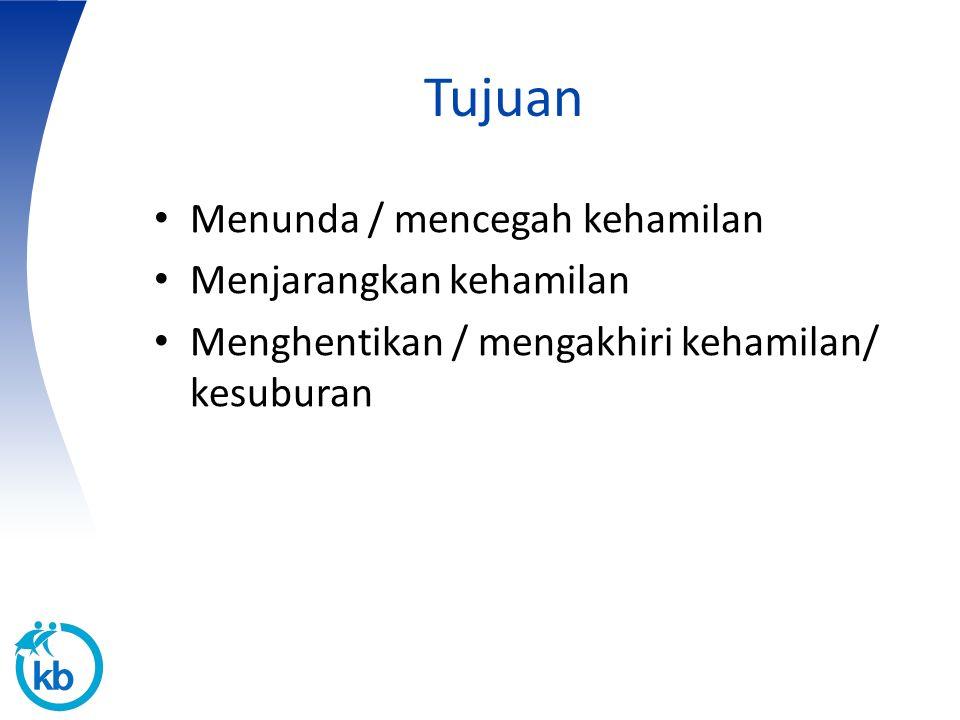 64 Tempat Pelayanan dan Rujukan KB Pemerintah: RSUP, RSUD, RSU, Puskesmas, Klinik Pemerintah.