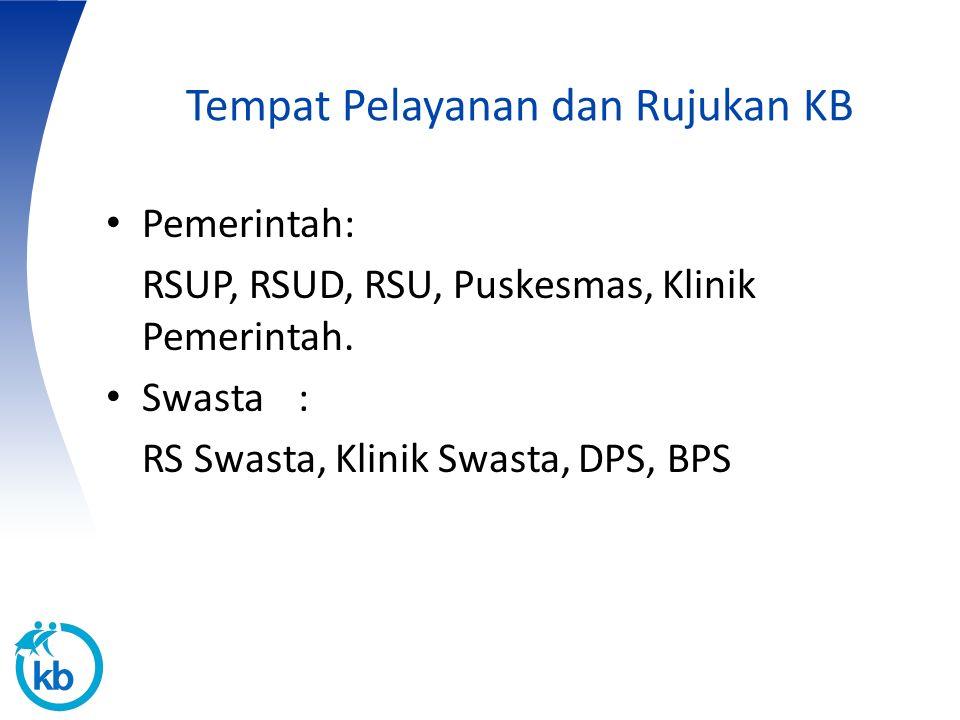 64 Tempat Pelayanan dan Rujukan KB Pemerintah: RSUP, RSUD, RSU, Puskesmas, Klinik Pemerintah. Swasta: RS Swasta, Klinik Swasta, DPS, BPS
