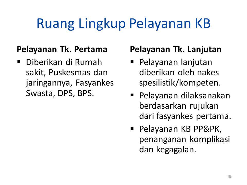 Ruang Lingkup Pelayanan KB Pelayanan Tk. Pertama  Diberikan di Rumah sakit, Puskesmas dan jaringannya, Fasyankes Swasta, DPS, BPS. Pelayanan Tk. Lanj