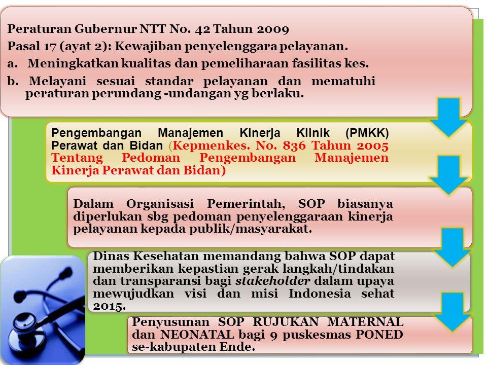Peraturan Gubernur NTT No. 42 Tahun 2009 Pasal 17 (ayat 2): Kewajiban penyelenggara pelayanan.
