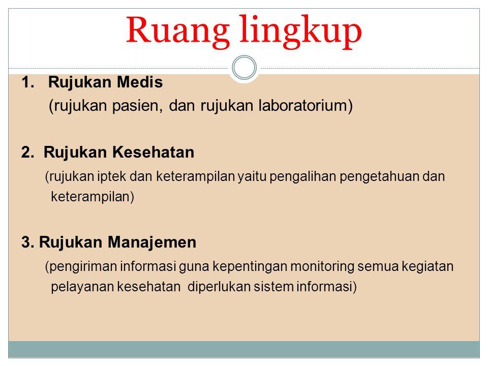Ruang lingkup 1. Rujukan Medis (rujukan pasien, dan rujukan laboratorium) 2.