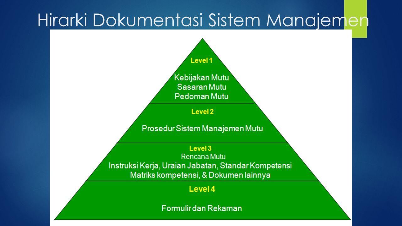 Hirarki Dokumentasi Sistem Manajemen Mutu
