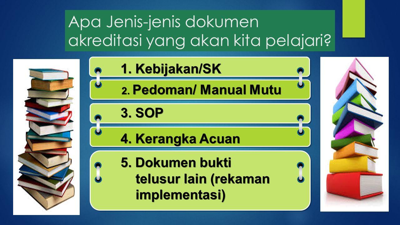 Apa Jenis-jenis dokumen akreditasi yang akan kita pelajari? 1. Kebijakan/SK 2. Pedoman/ Manual Mutu 3. SOP 4. Kerangka Acuan 5. Dokumen bukti telusur