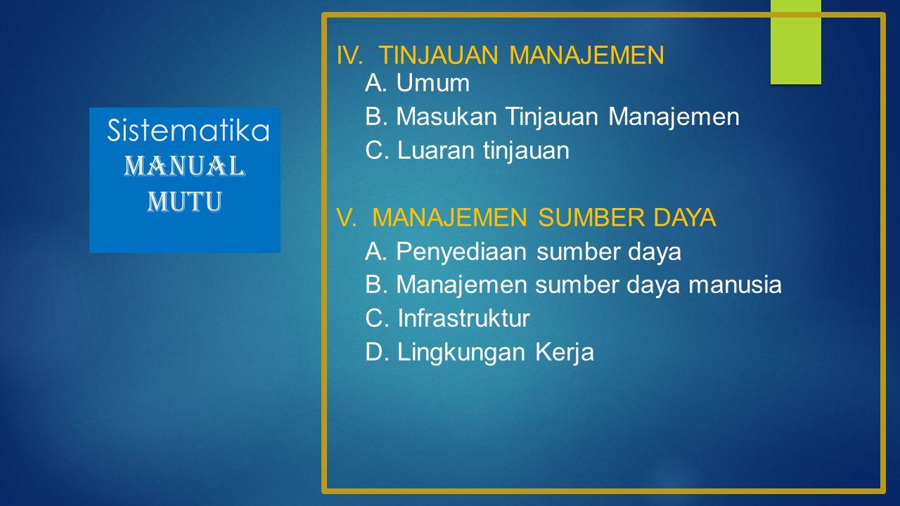 Sistematika MANUAL MUTU IV. TINJAUAN MANAJEMEN A. Umum B. Masukan Tinjauan Manajemen C. Luaran tinjauan V. MANAJEMEN SUMBER DAYA A. Penyediaan sumber