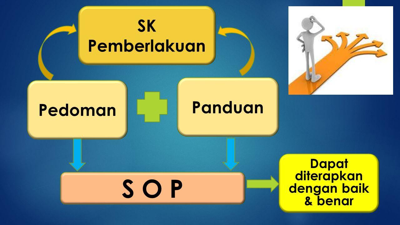 Pedoman Panduan SK Pemberlakuan S O P Dapat diterapkan dengan baik & benar