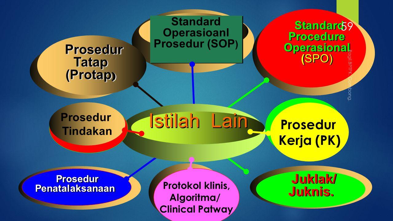 Standard Operasioanl Prosedur (SOP ) Prosedur Penatalaksanaan Juklak/ Juknis. Prosedur Tatap (Protap ) Standard Procedure Operasional (SPO) Istilah La